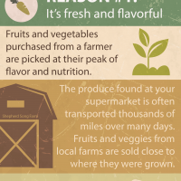 Farm Fresh is best - fresh and flavorful infographic