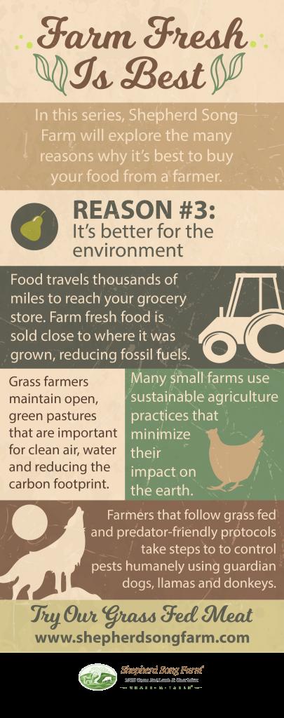 Farm Fresh is best: better for environment